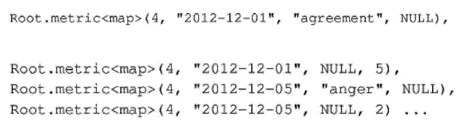 Figure CN104160394AD00242