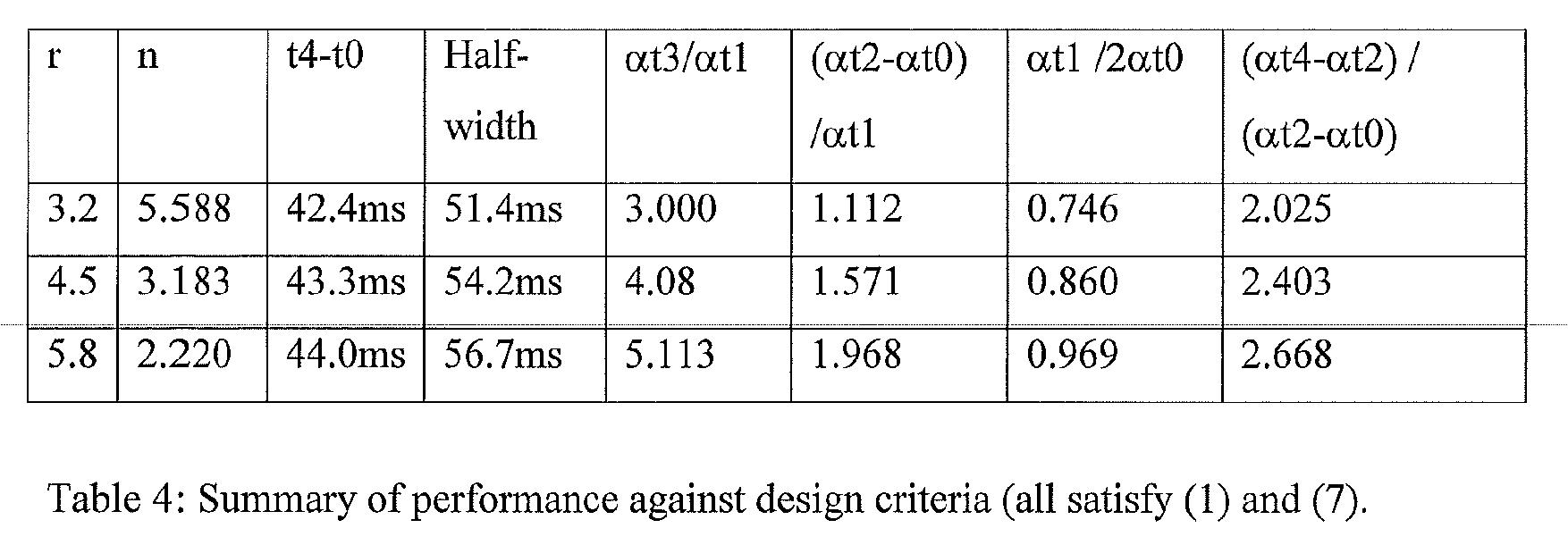 Figure 112017079498773-pat00012