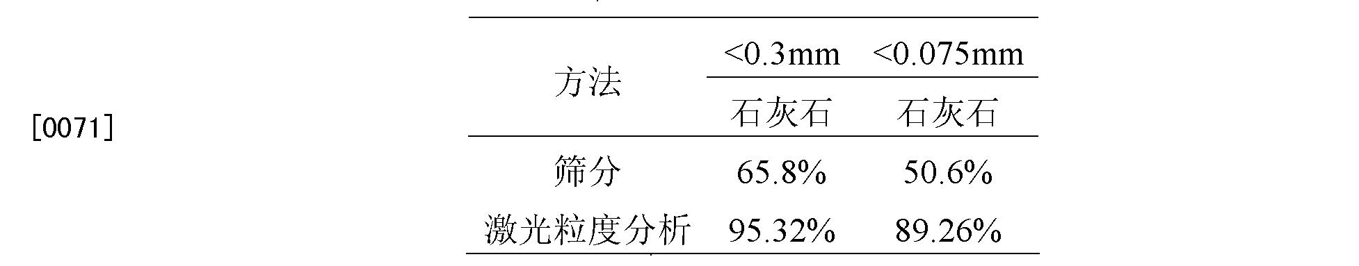 Figure CN102584118BD00084