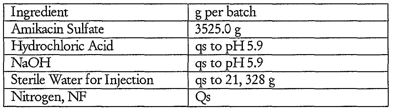 WO2007041156A2 - Antibiotic formulations, unit doses, kits, and