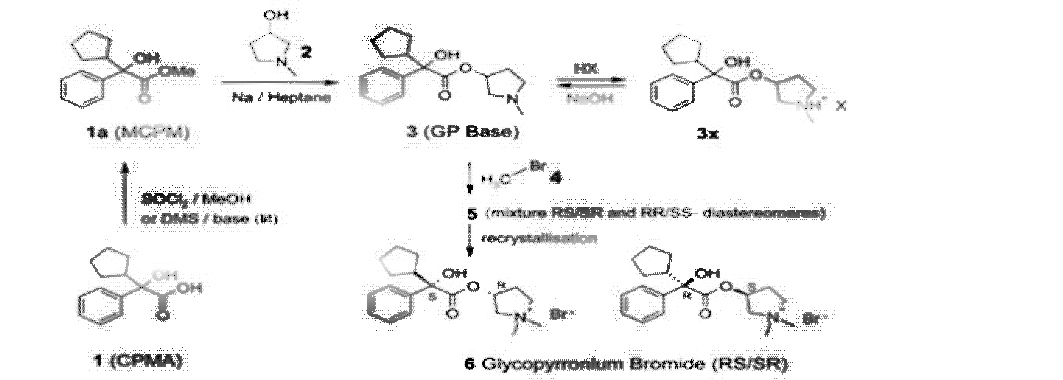 Image result for Glycopyrronium bromide synthesis