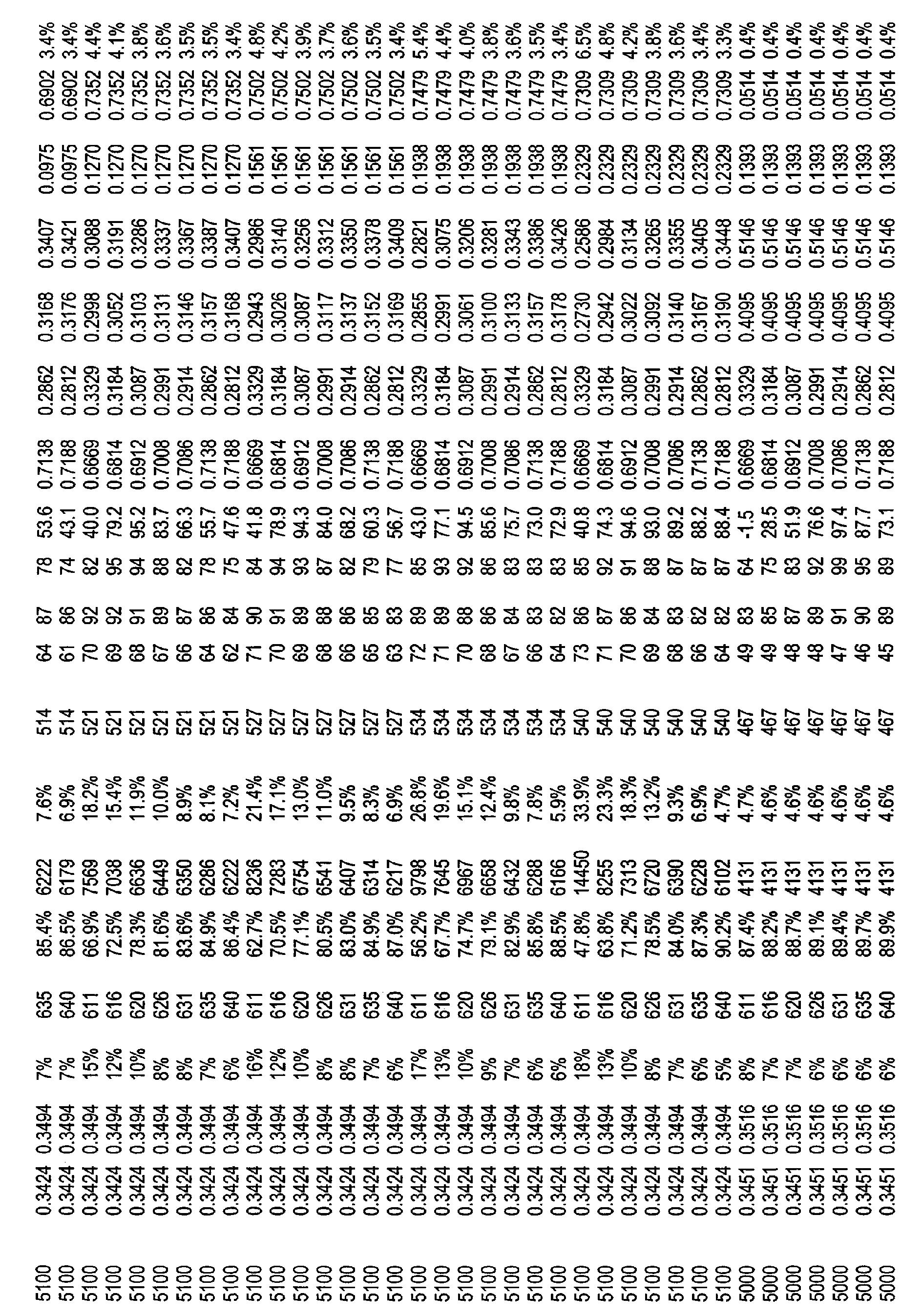 Figure CN101821544BD00631