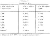 RU2154464C2 - Усовершенствованный <b>шампунь</b> против перхоти ...