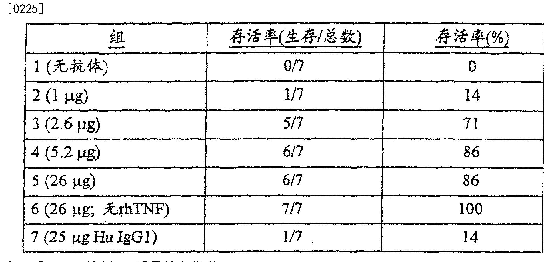 Figure CN103275221BD00381