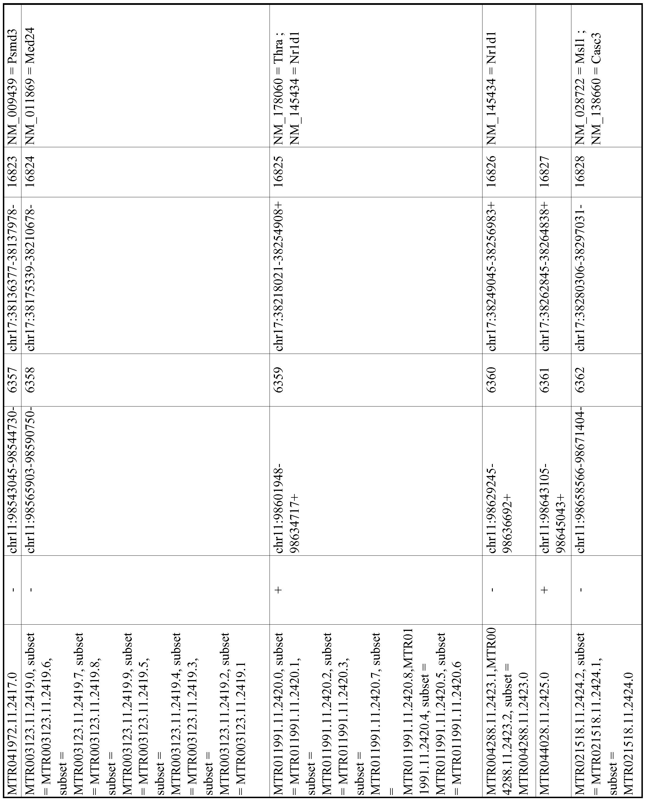Figure imgf001140_0001