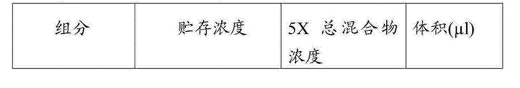 Figure CN106795651AD00303
