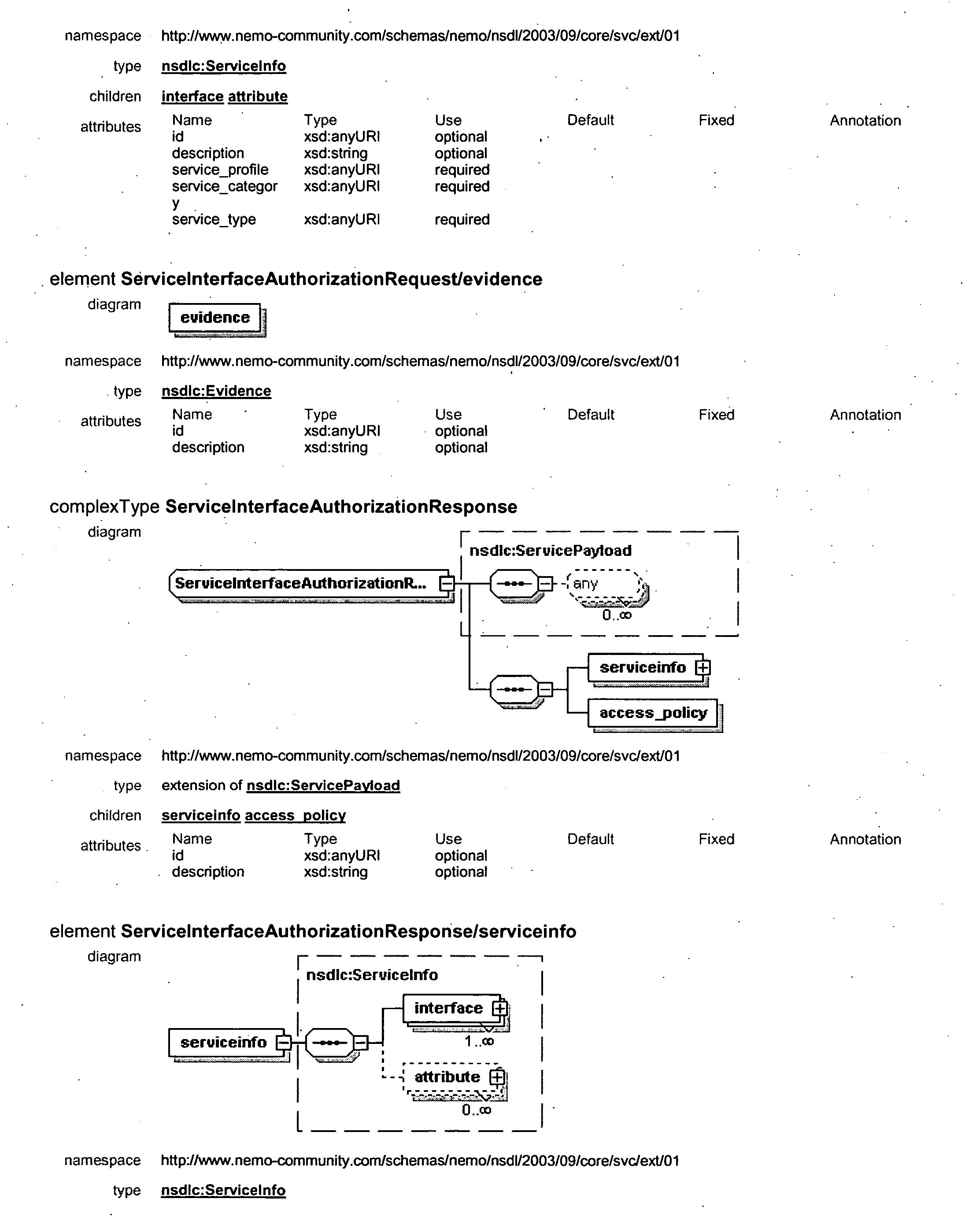 Figure US20050027871A1-20050203-P00024