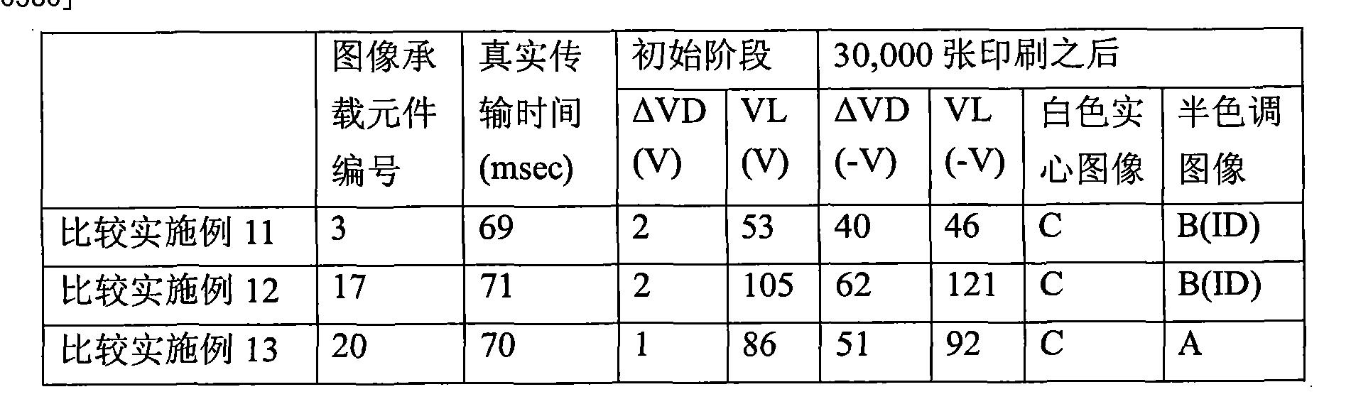 Figure CN101533237BD00642