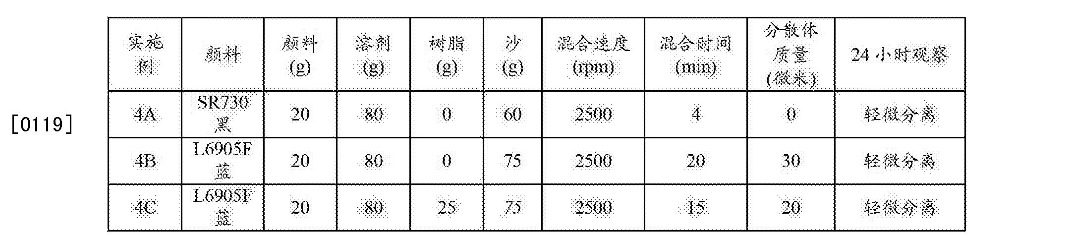 Figure CN102939347BD00191