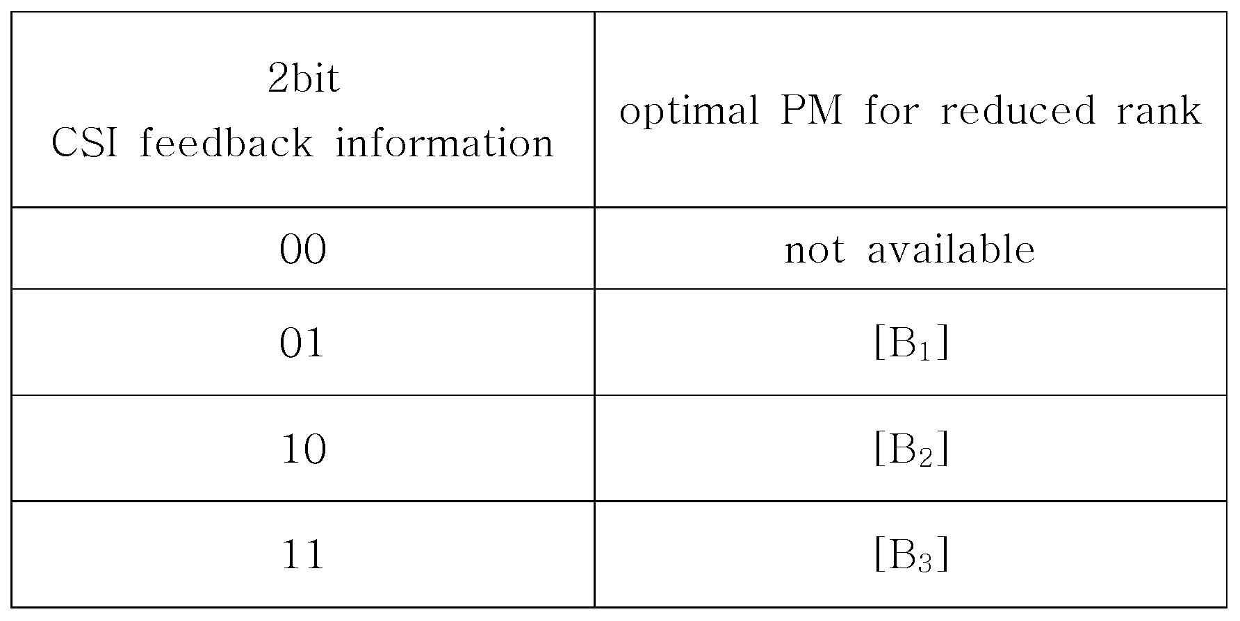 Figure 112016118617566-pat00028