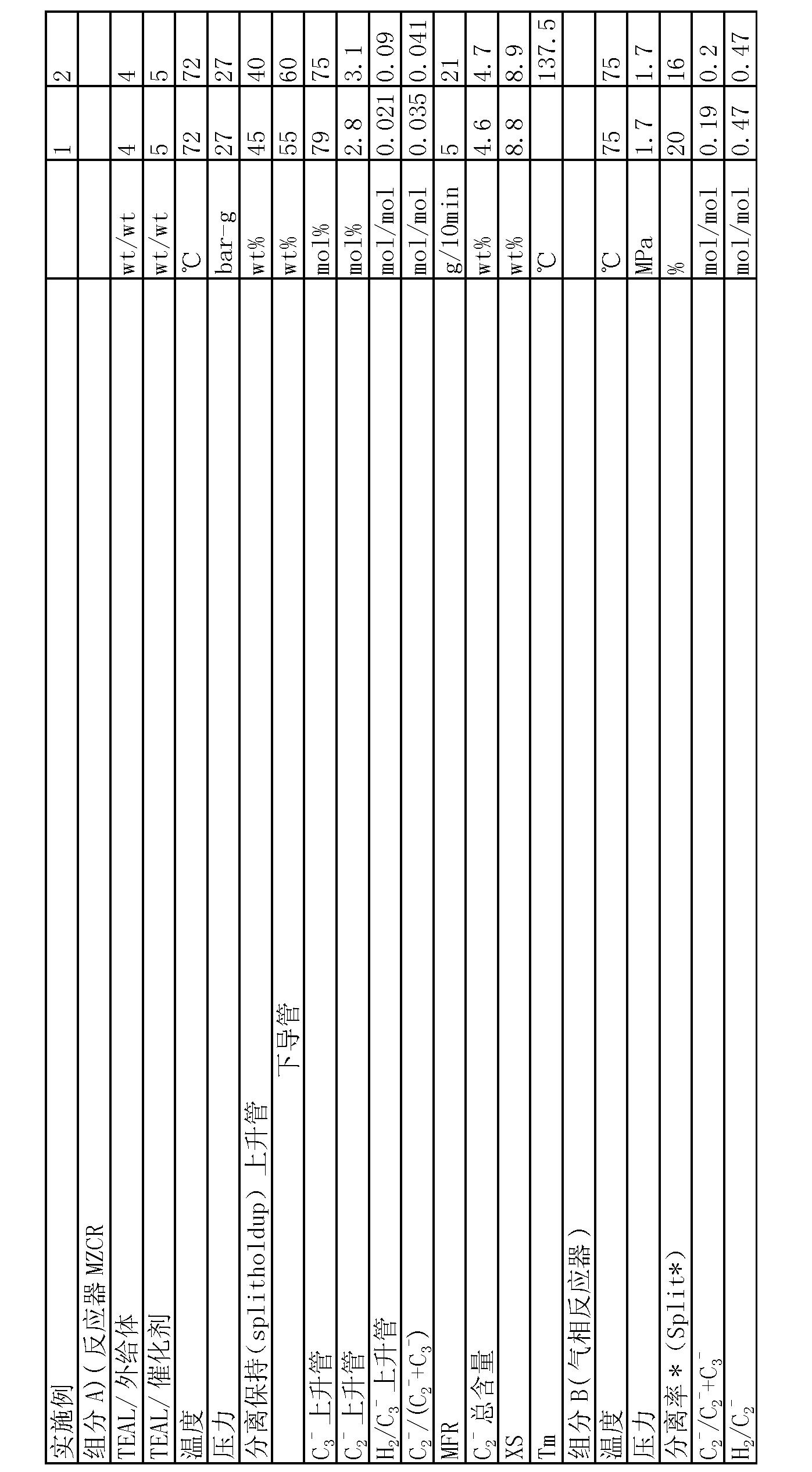 Figure CN102439055AD00101