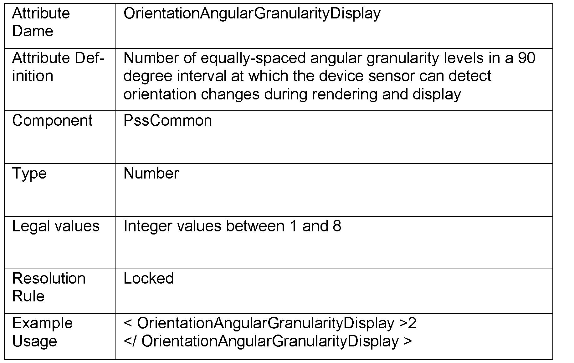 Figure FI125747BD00132