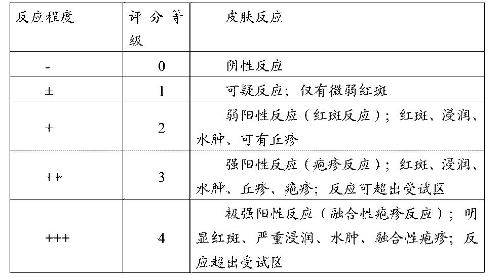 Figure CN105076246AD00241