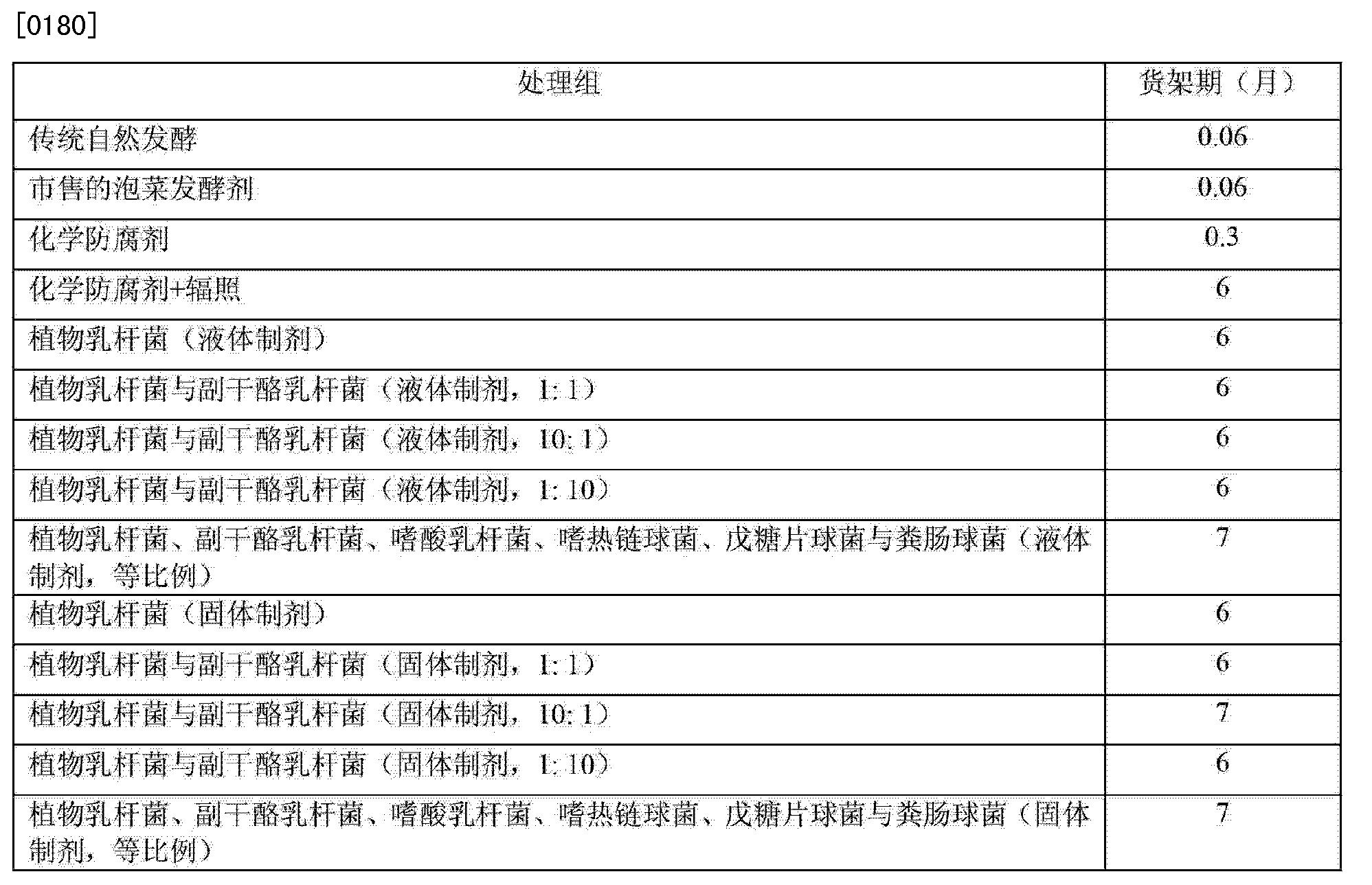 Figure CN103652995AD00292