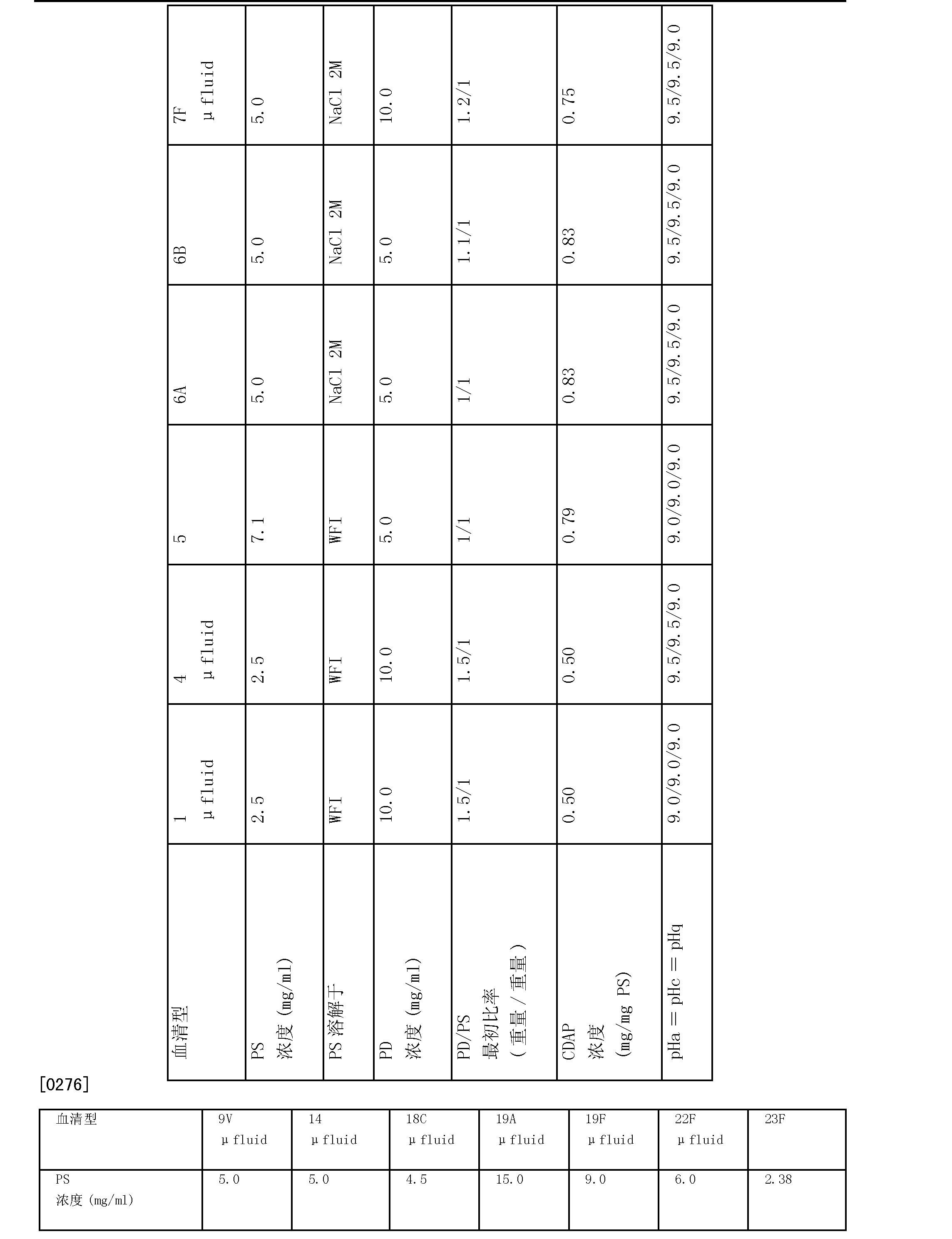 Figure CN101378778BD00311