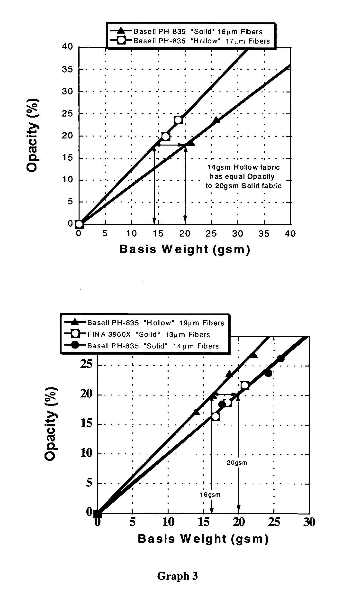 Figure US20040170836A1-20040902-P00002