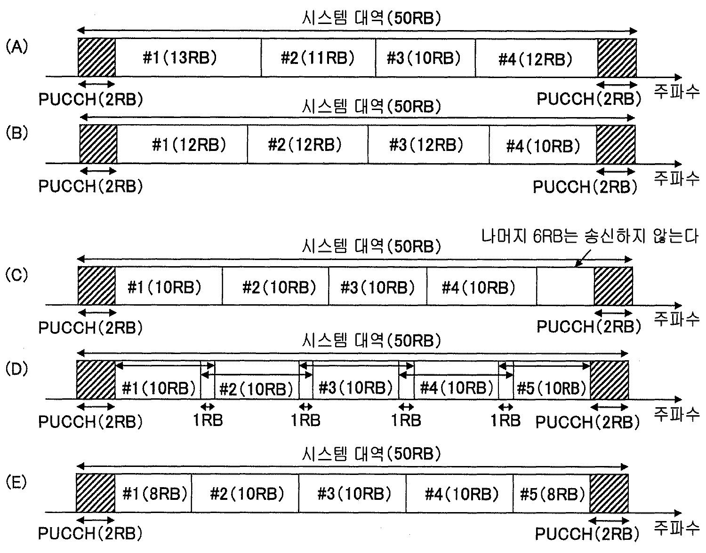 Figure R1020097018622