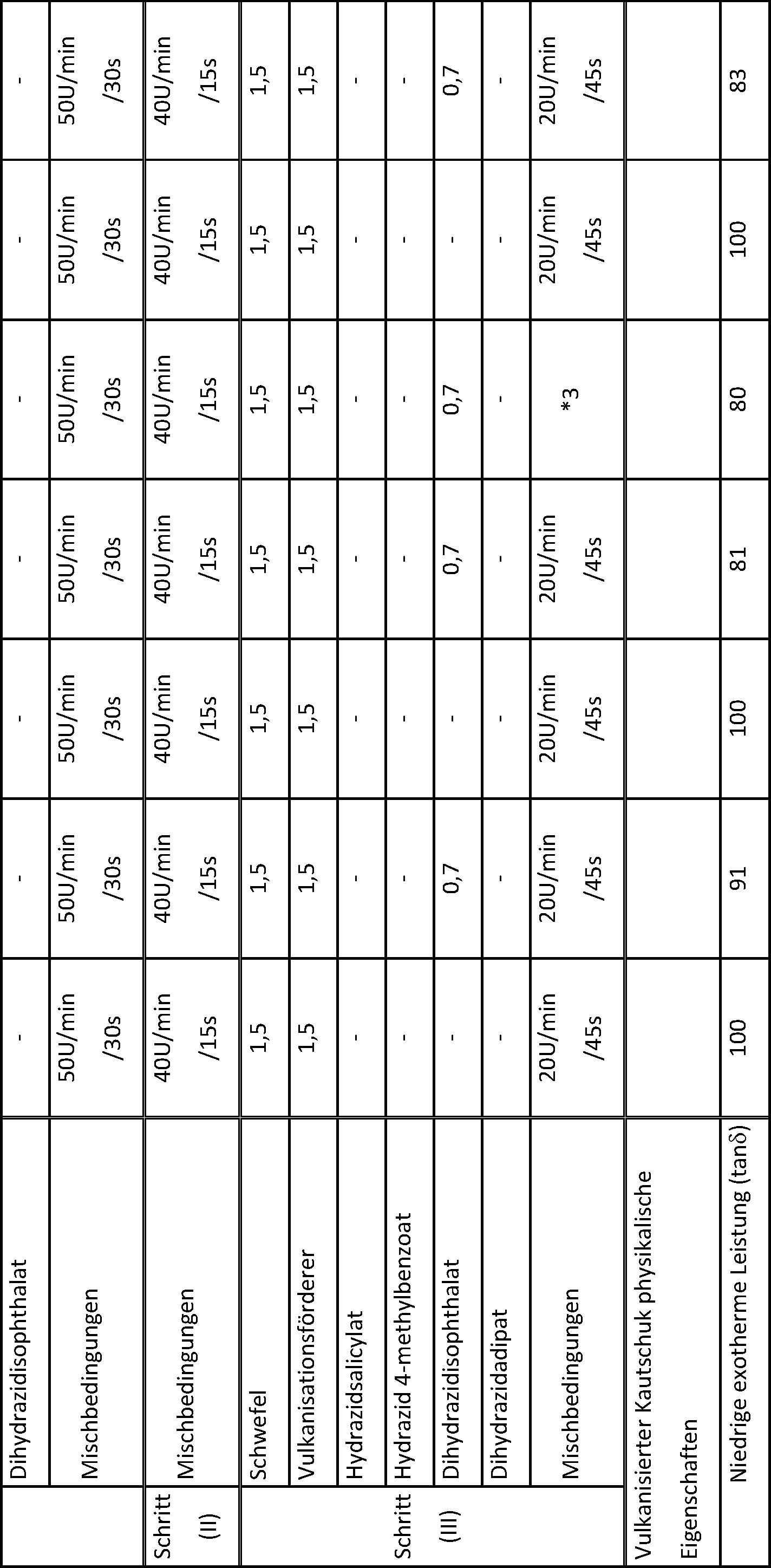 Figure DE112014005088T5_0009