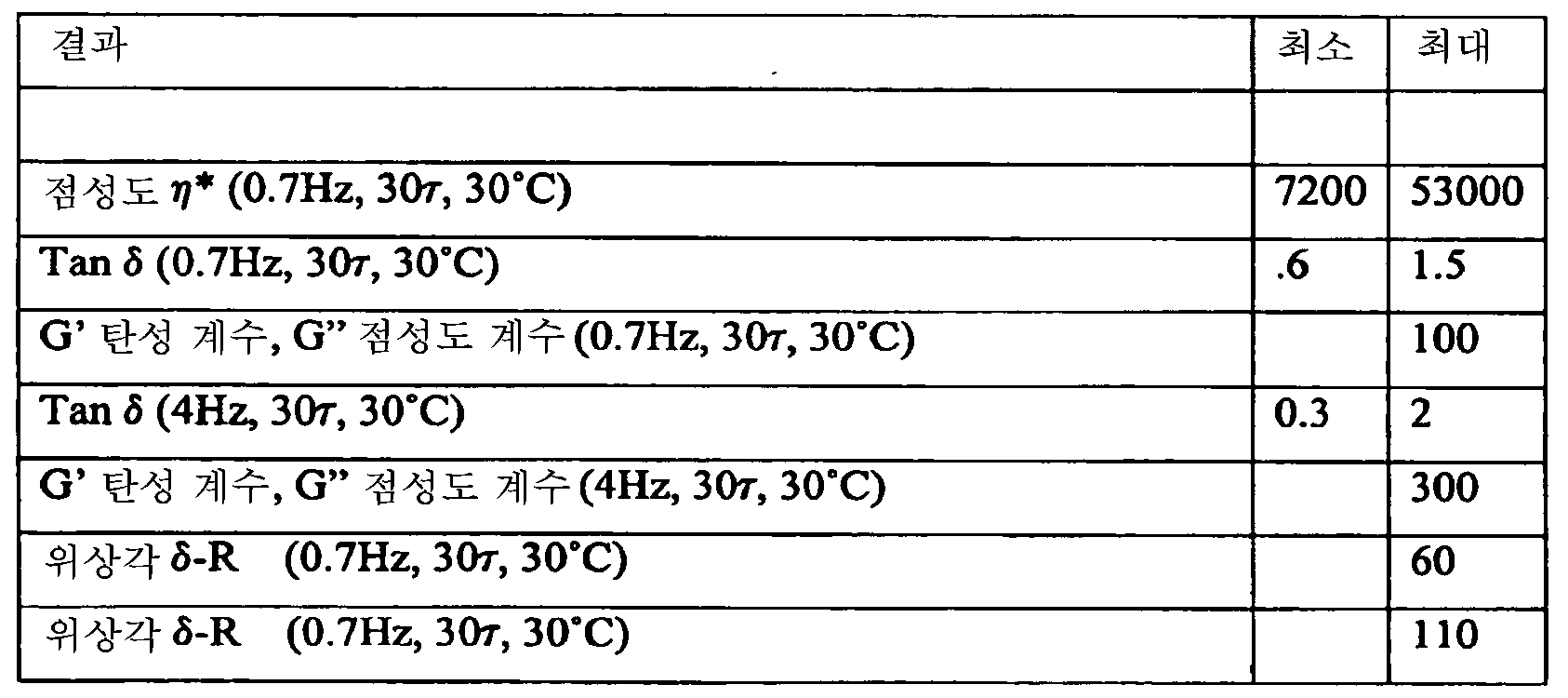 Figure 112014125807406-pat00019
