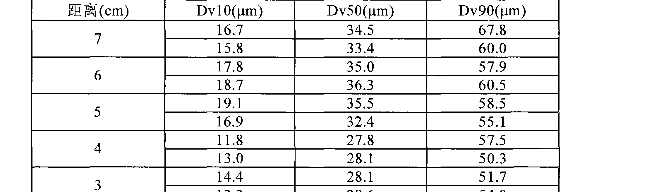Figure CN101378735BD00522