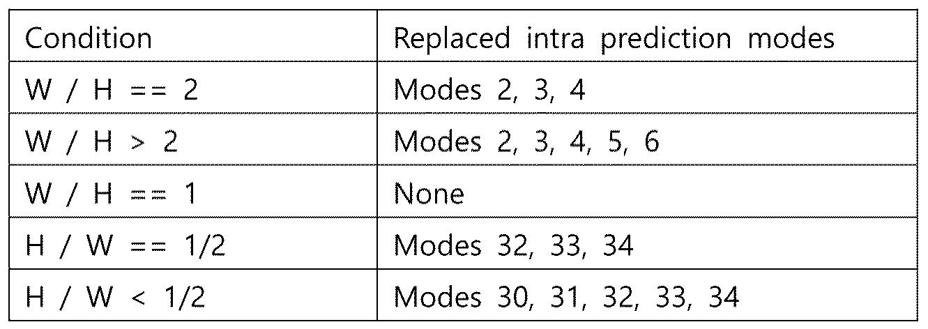 Figure PCTKR2019018117-appb-img-000008