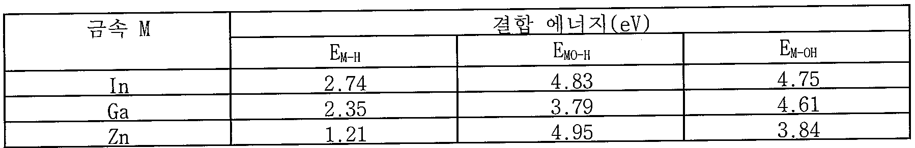 Figure 112012080592865-pct00001
