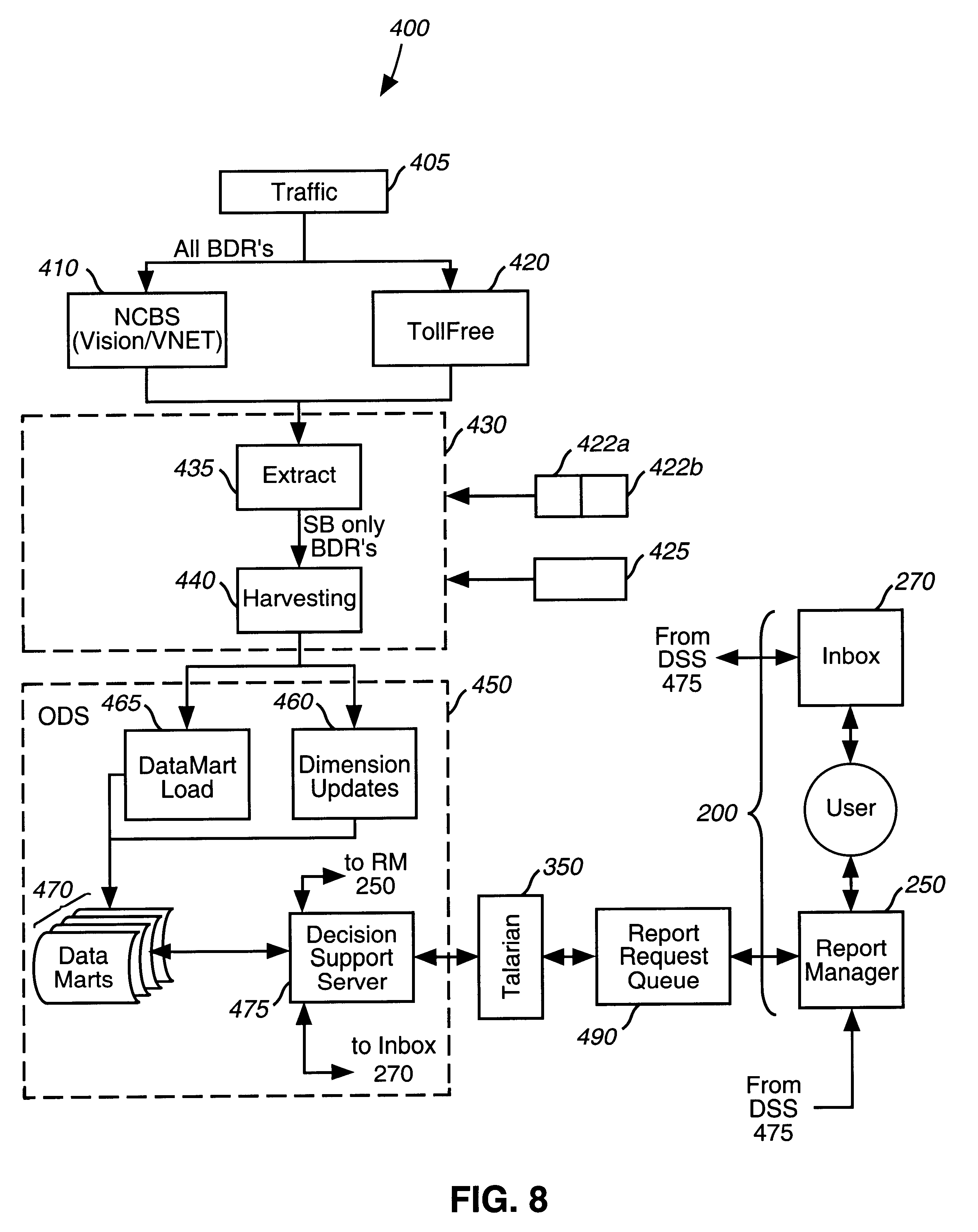 US6377993B1 - Integrated proxy interface for web based data ...