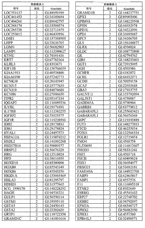 Figure CN102858999AD01591