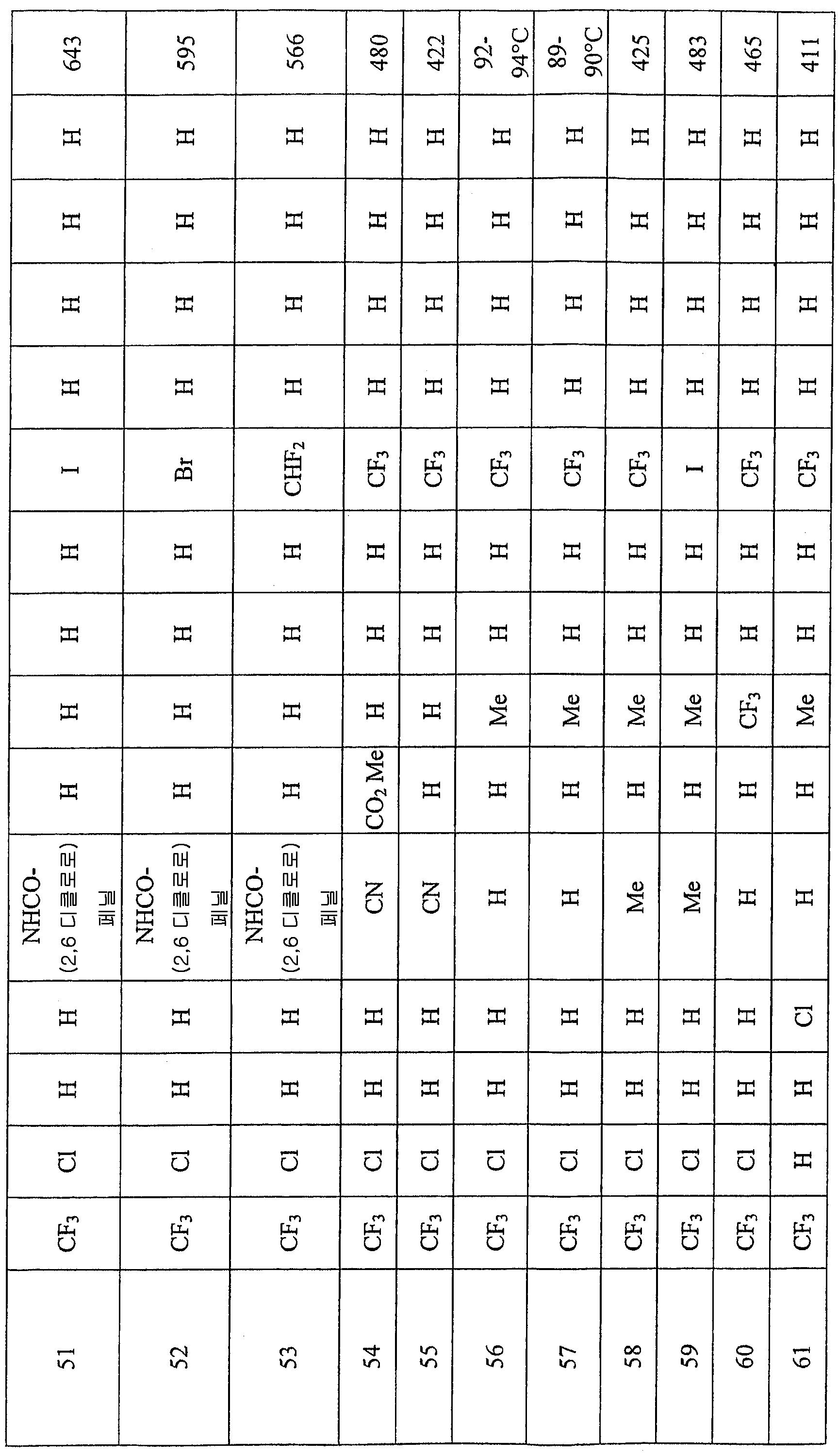 Figure 112006044025498-PCT00041