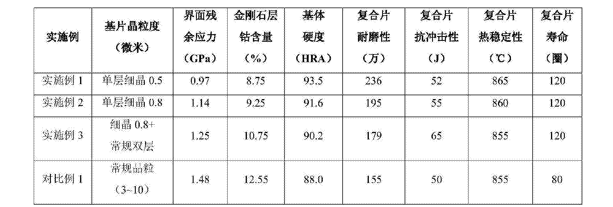 Figure CN106563809AD00071