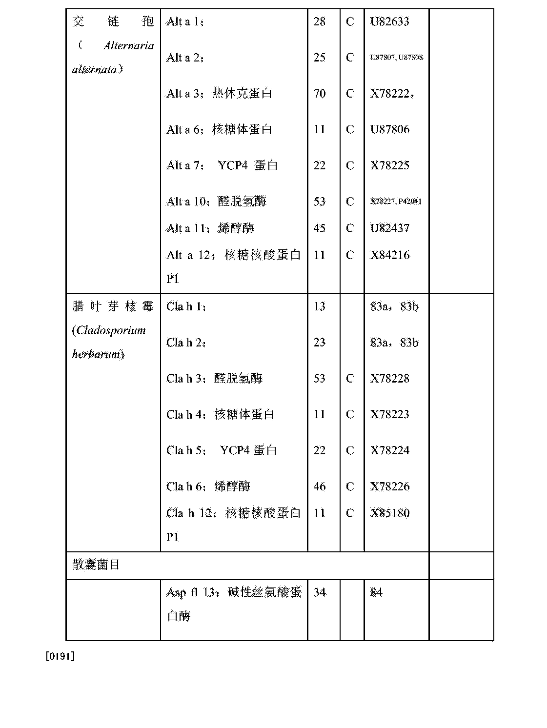 Figure CN105188741AD00511