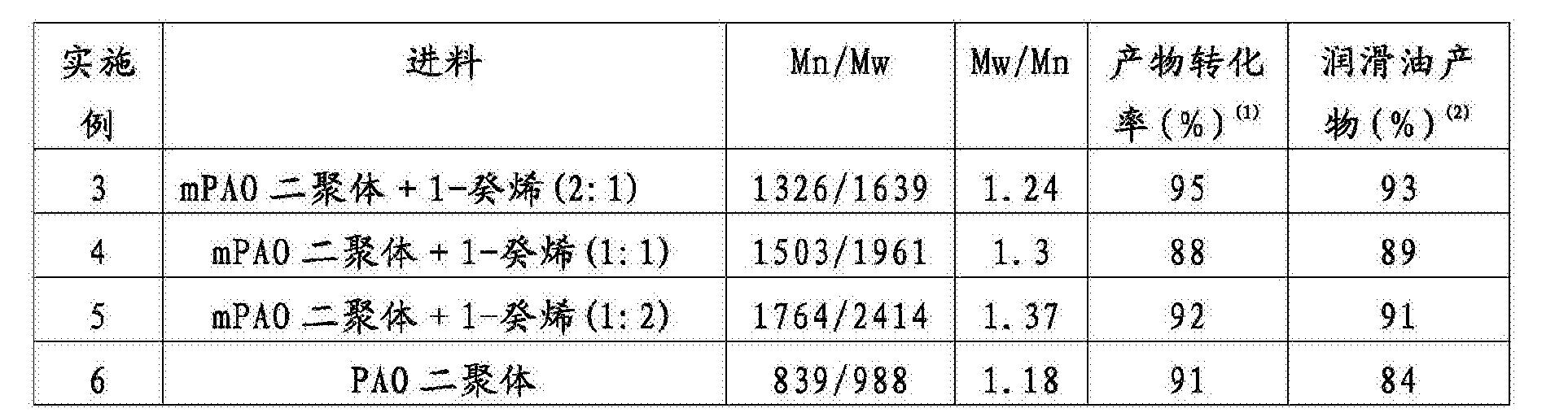 Figure CN105925340AD00122