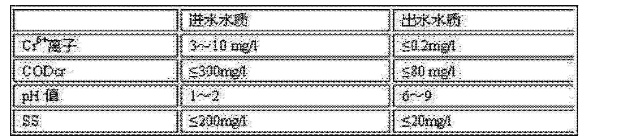 Figure CN103466843AD00052