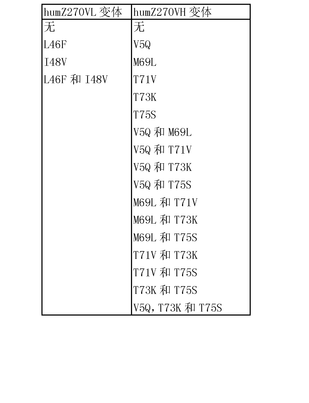 Figure CN101484471BD00111