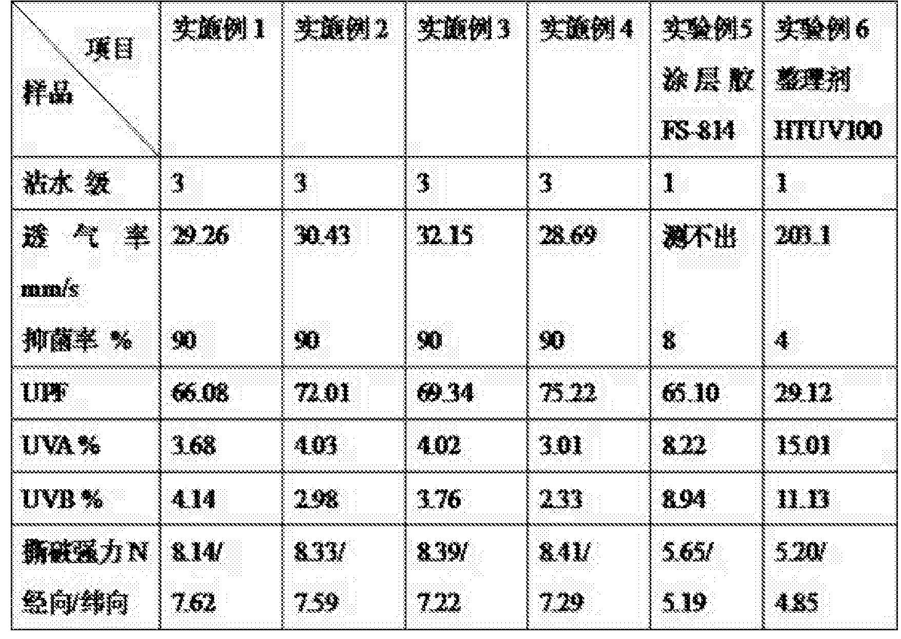 Figure CN104727151BD00111