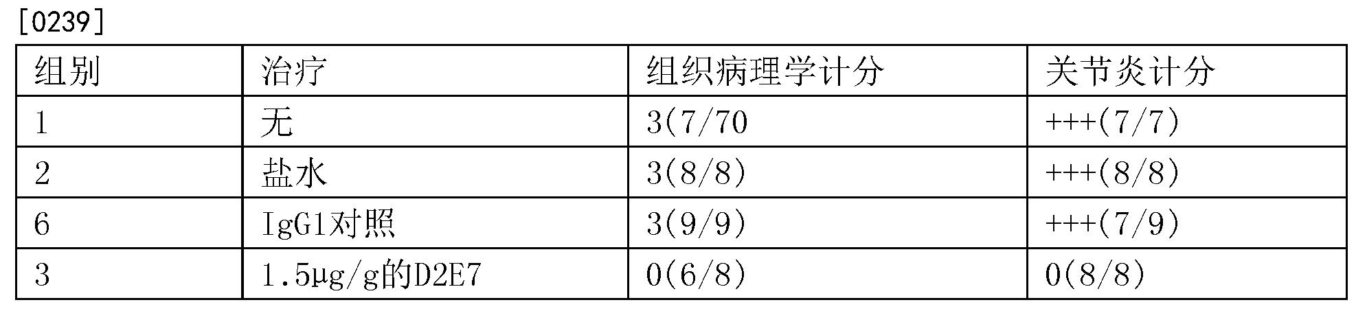 Figure CN103275221BD00391