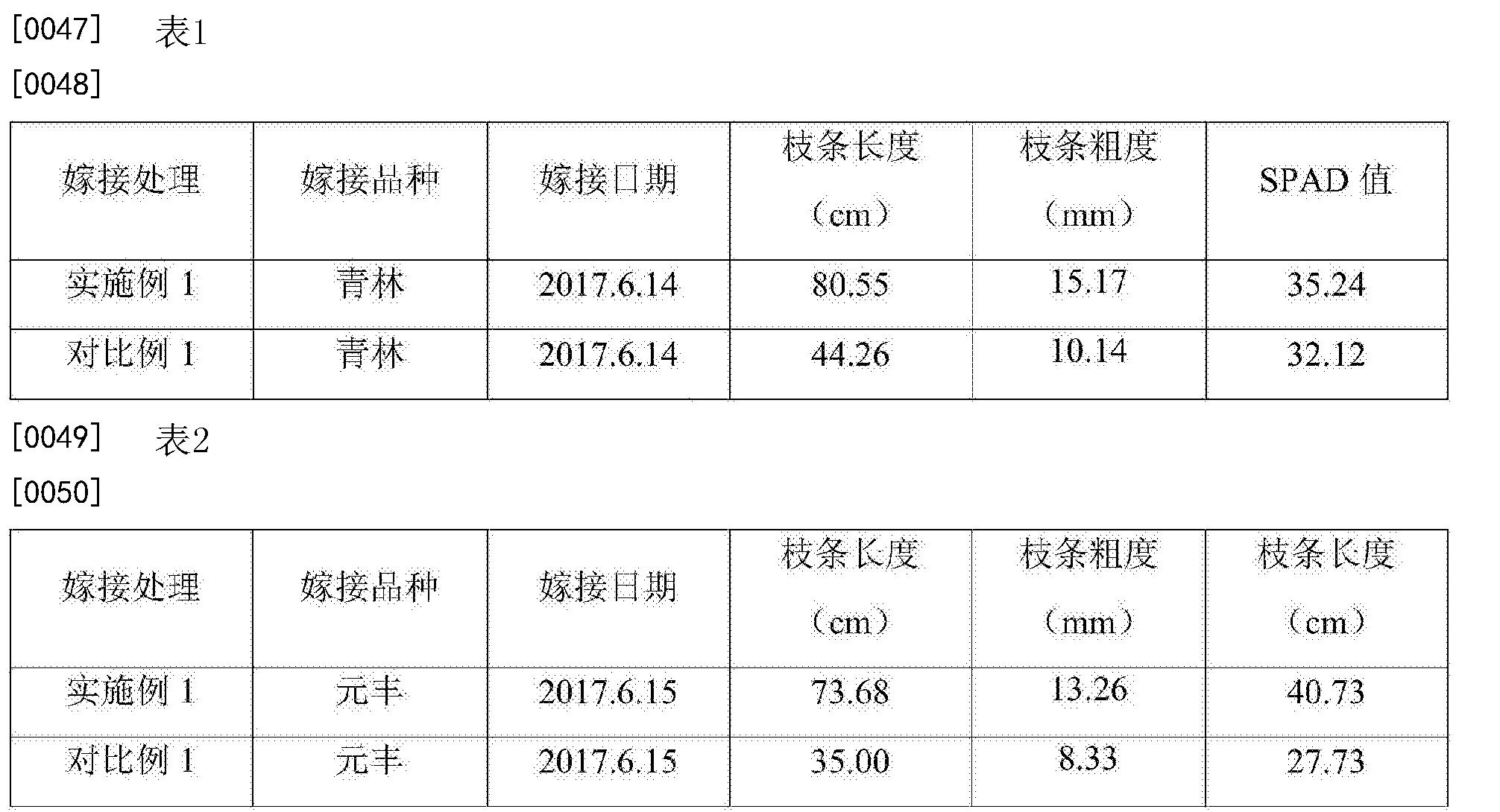 Figure CN107624401AD00061