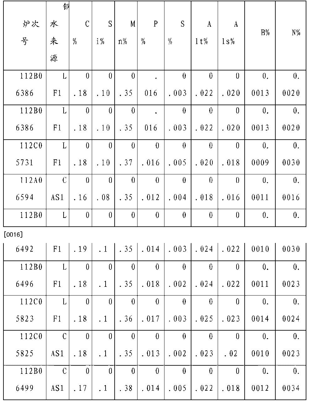 Figure CN102825236BD00051