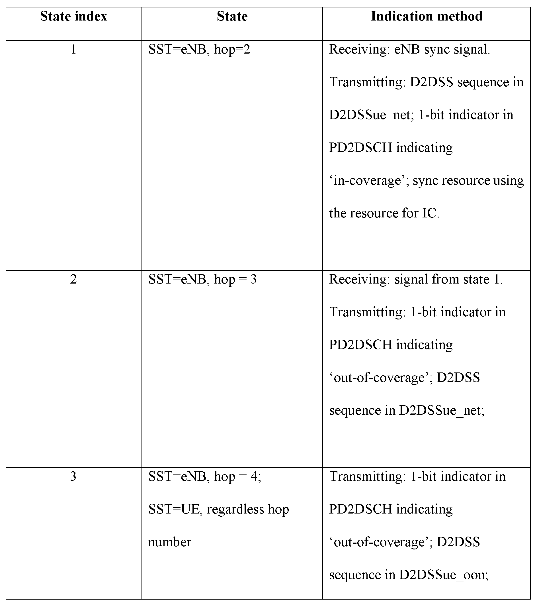 Figure PCTKR2015002508-appb-T000014