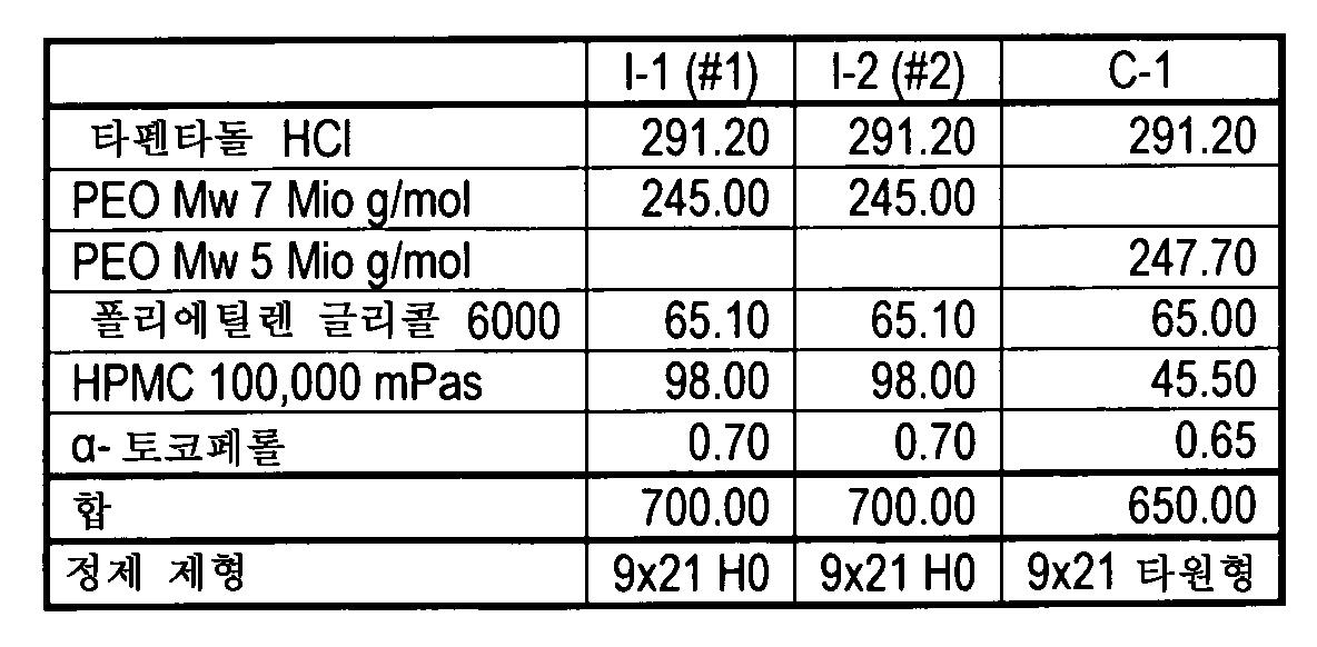 Figure 112010055056657-pct00016