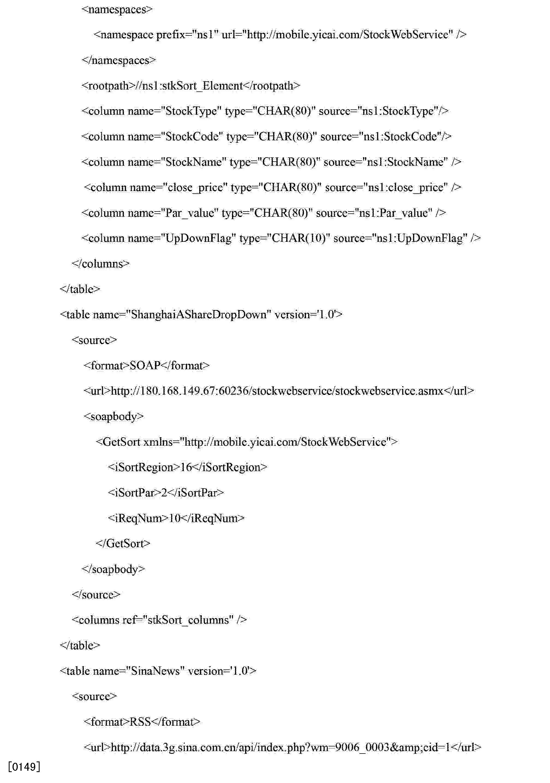 Figure CN103581123AD00211