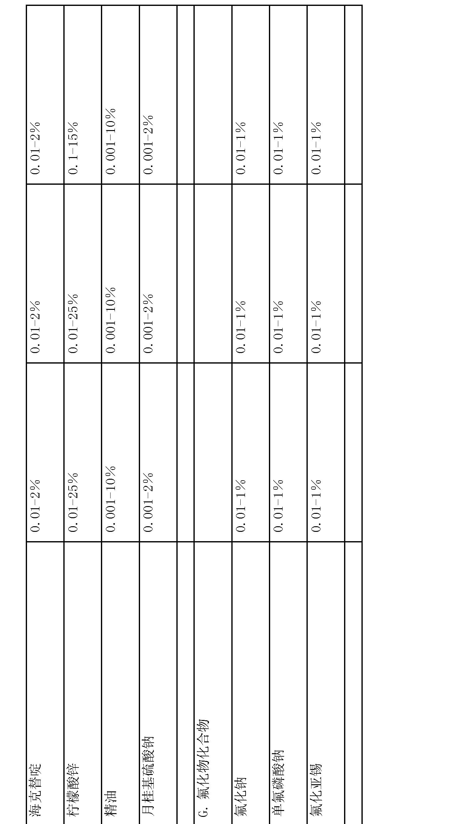 Figure CN101511202BD00661