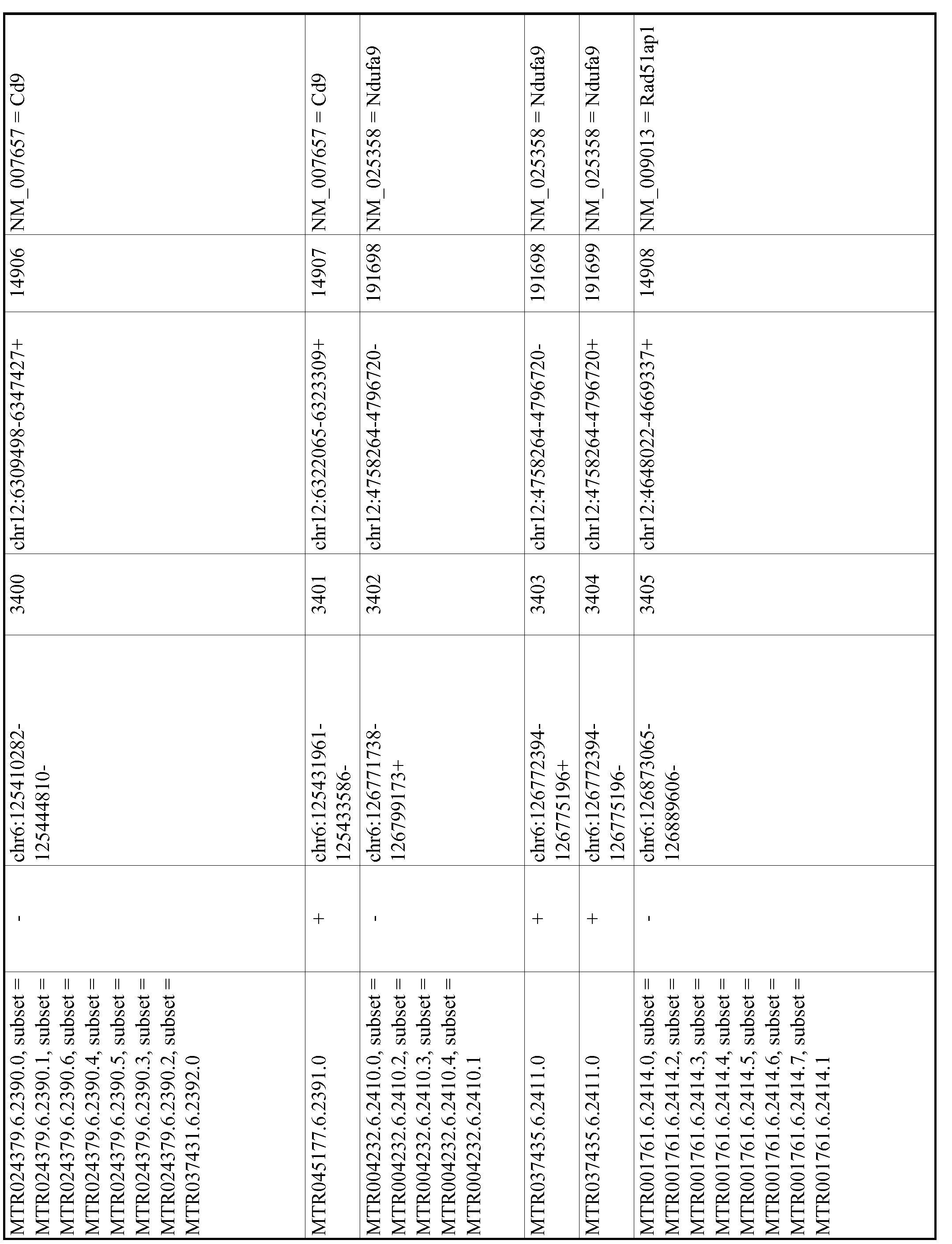 Figure imgf000674_0001