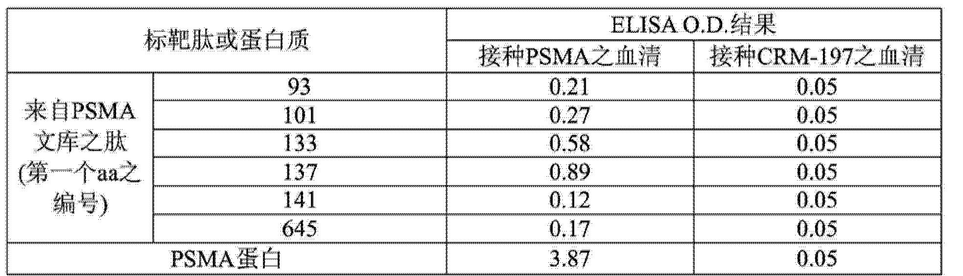 Figure CN104284674AD00461
