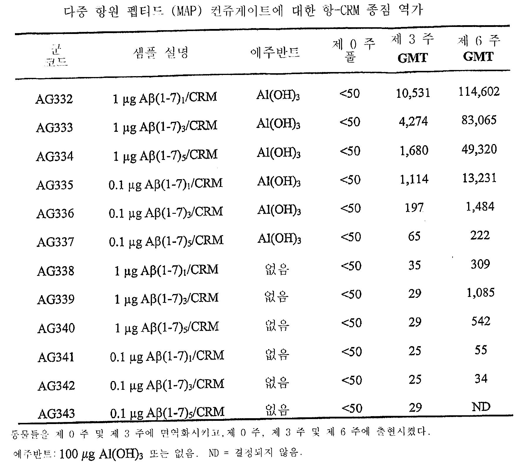 Figure 112011068200653-pat00023