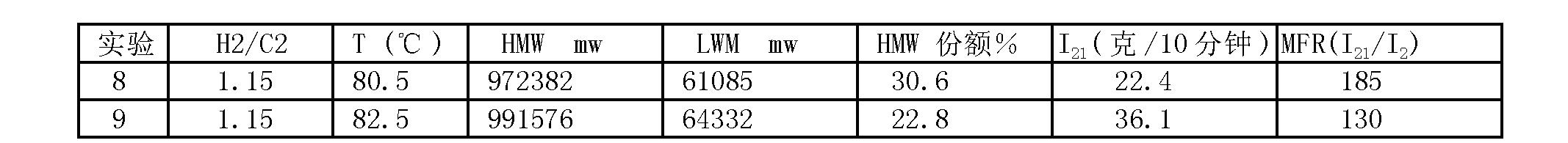 Figure CN1938341BD00161