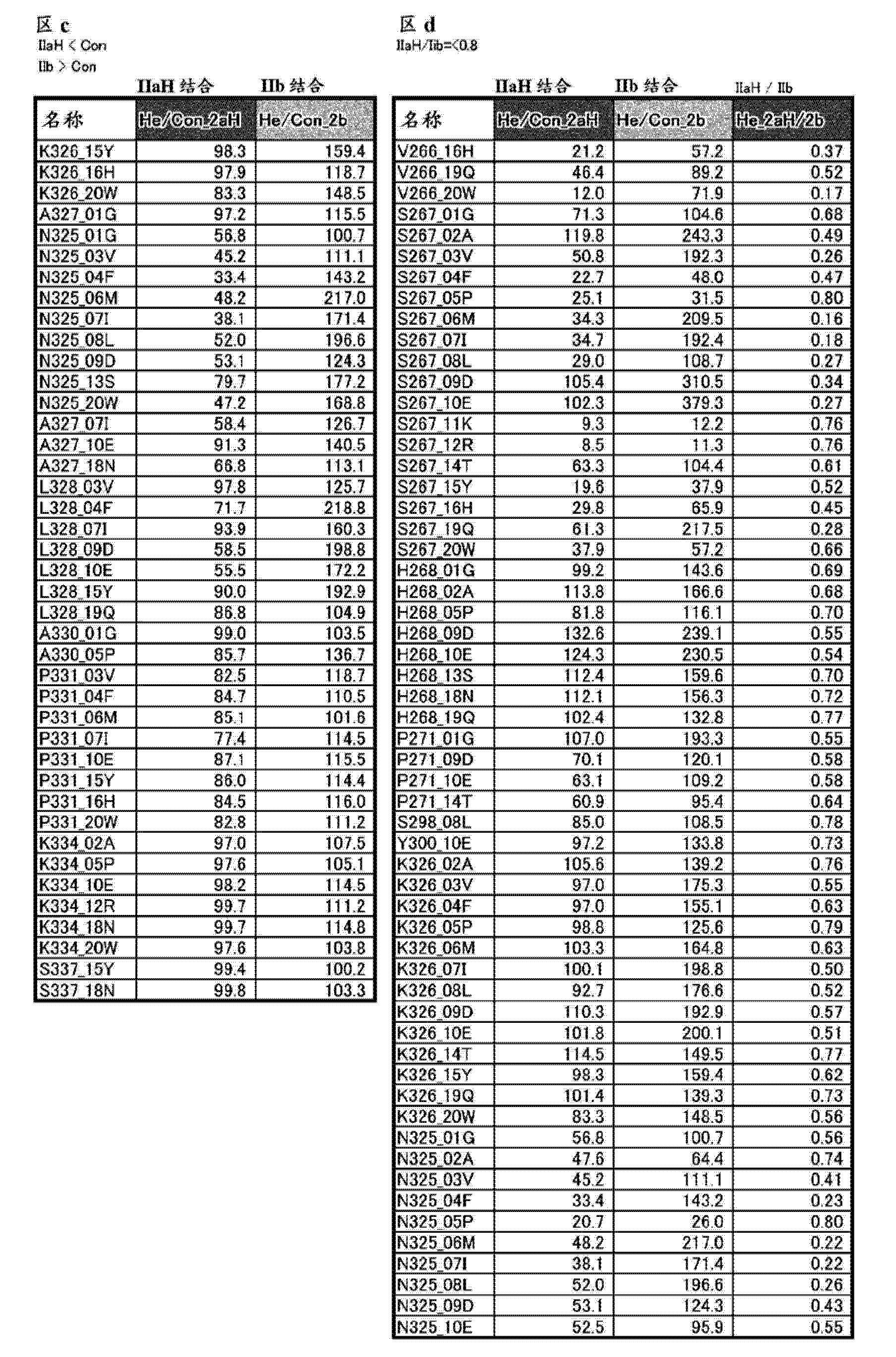 Figure CN103827300AD01151