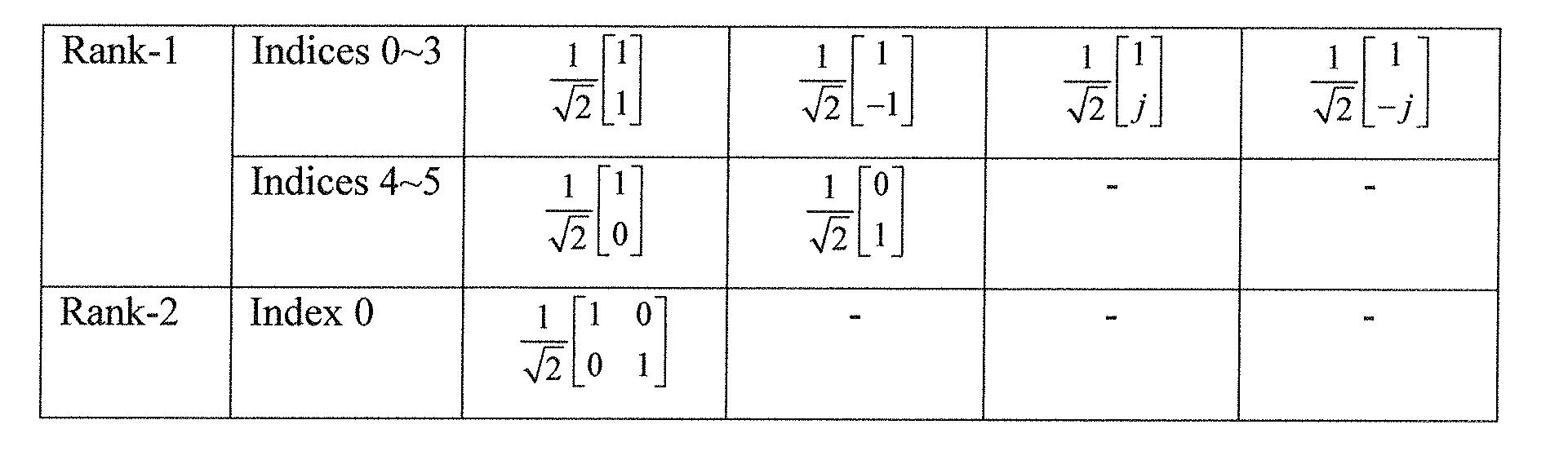 Figure PCTKR2011002161-appb-T000002