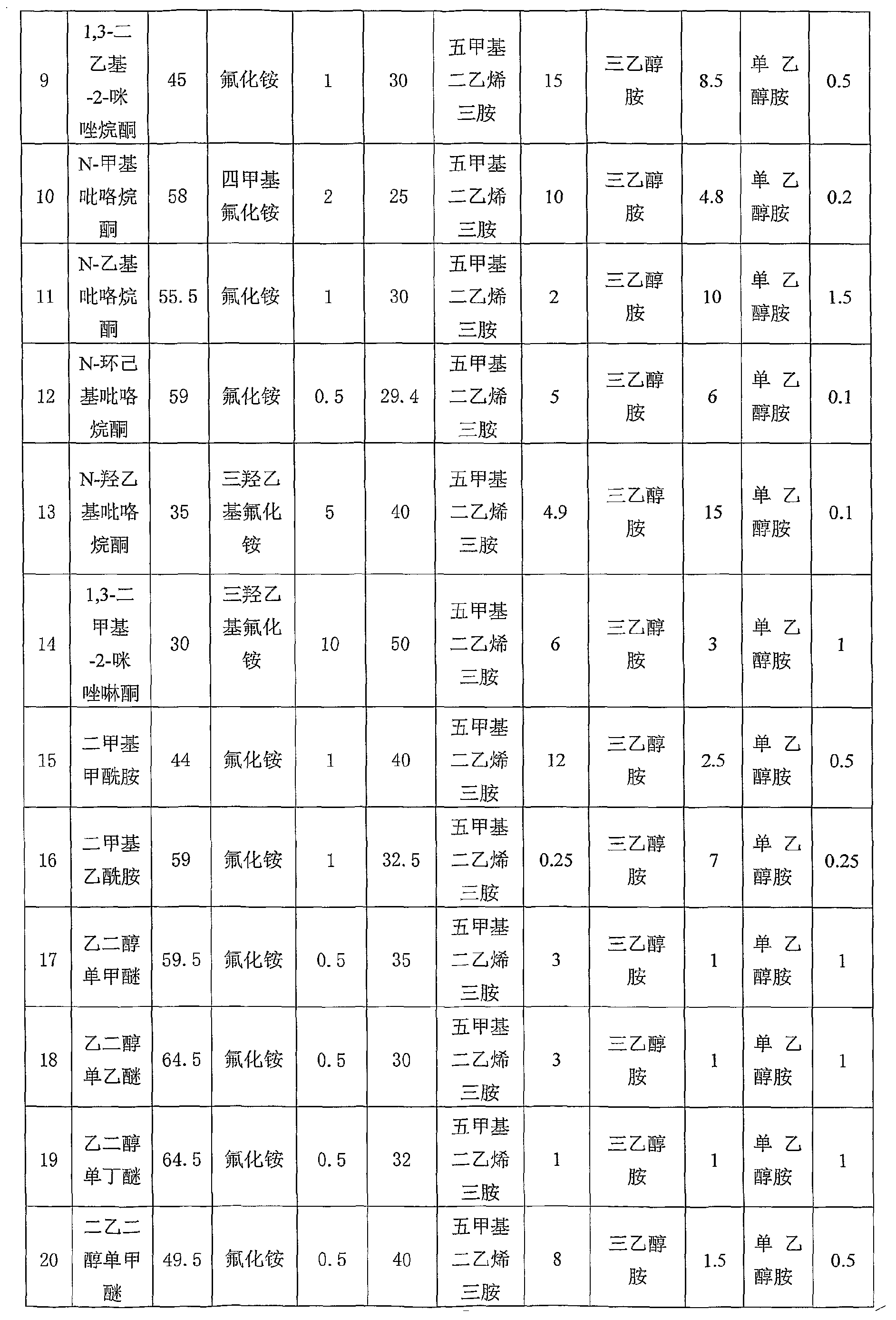 Figure CN102047184BD00081