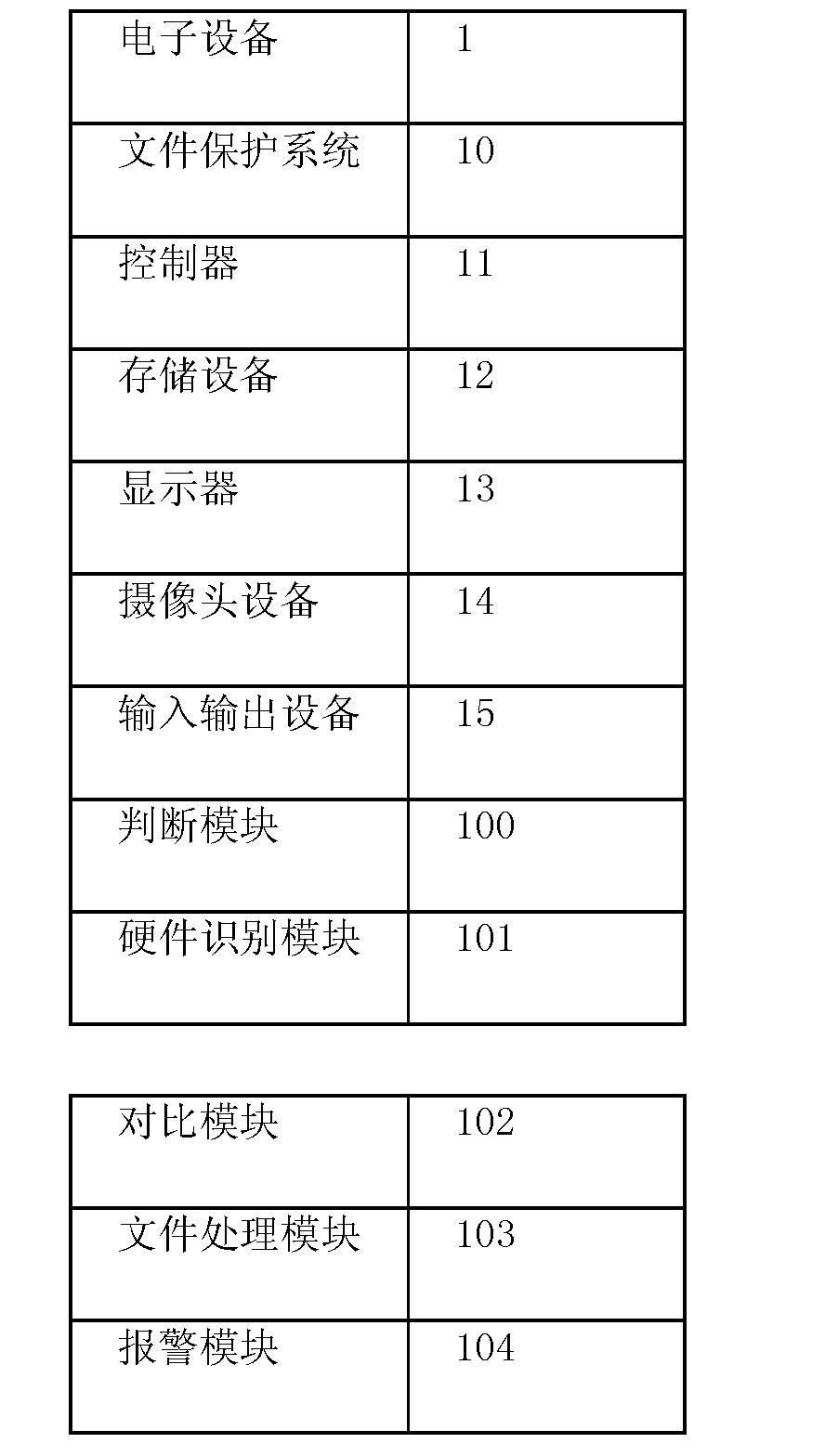 Figure CN103902866AD00041